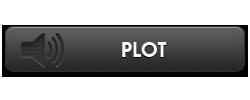 :plot: